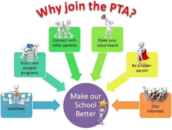 Chaparral Elementary School PTA